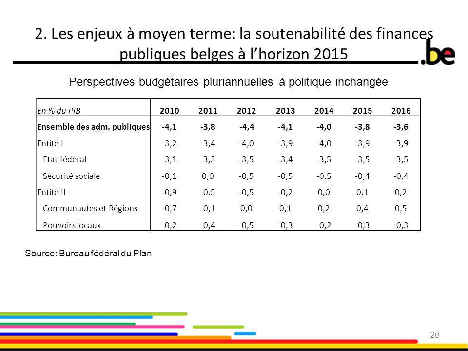 2. Les enjeux à moyen terme: la soutenabilité des finances publiques belges à l'horizon 2015 Perspectives budgétaires pluriannuelles à politique incha