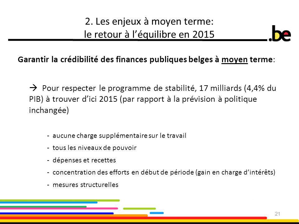 2. Les enjeux à moyen terme: le retour à l'équilibre en 2015 Garantir la crédibilité des finances publiques belges à moyen terme:  Pour respecter le