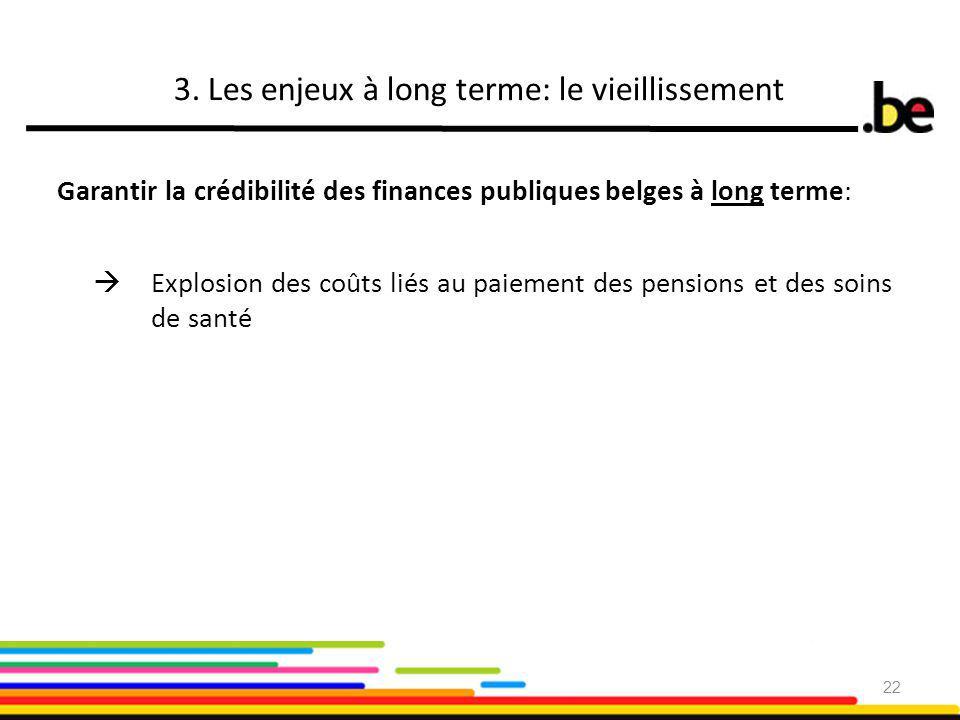 3. Les enjeux à long terme: le vieillissement Garantir la crédibilité des finances publiques belges à long terme:  Explosion des coûts liés au paieme