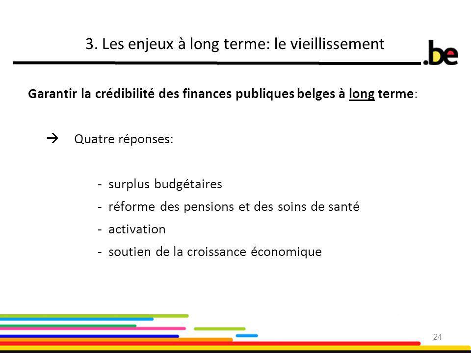 3. Les enjeux à long terme: le vieillissement Garantir la crédibilité des finances publiques belges à long terme:  Quatre réponses: - surplus budgéta