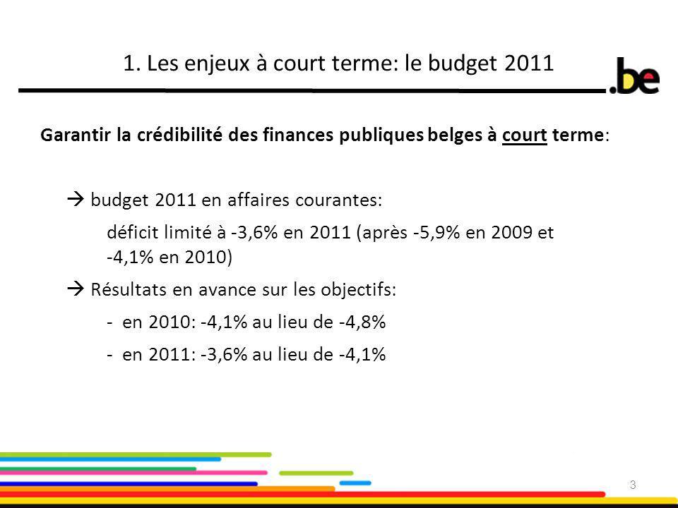 1. Les enjeux à court terme: le budget 2011 Garantir la crédibilité des finances publiques belges à court terme:  budget 2011 en affaires courantes: