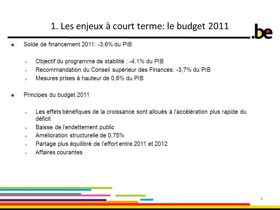 4  Solde de financement 2011: -3,6% du PIB  Objectif du programme de stabilité : -4,1% du PIB  Recommandation du Conseil supérieur des Finances: -3,7% du PIB  Mesures prises à hauteur de 0,6% du PIB  Principes du budget 2011  Les effets bénéfiques de la croissance sont alloués à l accélération plus rapide du déficit  Baisse de l endettement public  Amélioration structurelle de 0,75%  Partage plus équilibré de l effort entre 2011 et 2012  Affaires courantes 1.