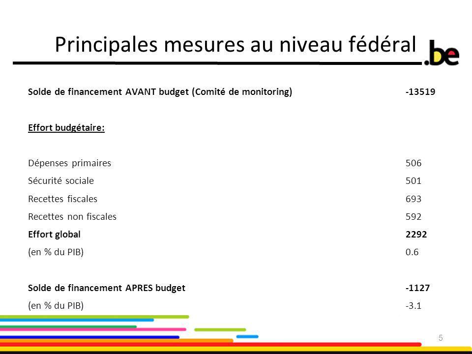 Principales mesures au niveau fédéral 5 Solde de financement AVANT budget (Comité de monitoring)-13519 Effort budgétaire: Dépenses primaires506 Sécurité sociale501 Recettes fiscales693 Recettes non fiscales592 Effort global2292 (en % du PIB)0.6 Solde de financement APRES budget-1127 (en % du PIB)-3.1