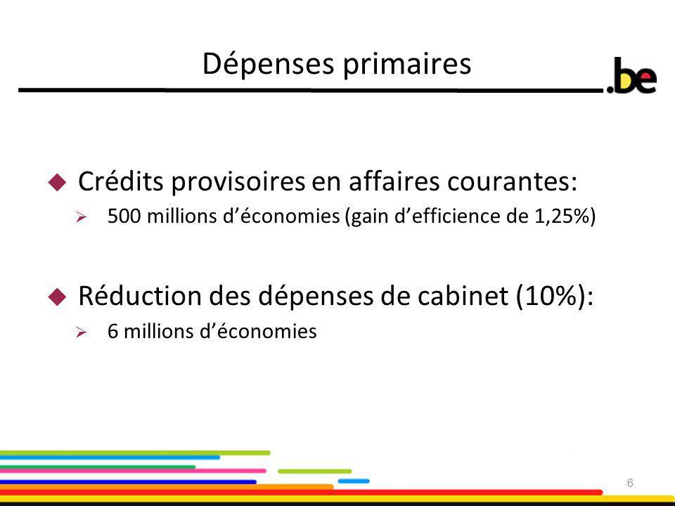 Dépenses primaires 6  Crédits provisoires en affaires courantes:  500 millions d'économies (gain d'efficience de 1,25%)  Réduction des dépenses de cabinet (10%):  6 millions d'économies