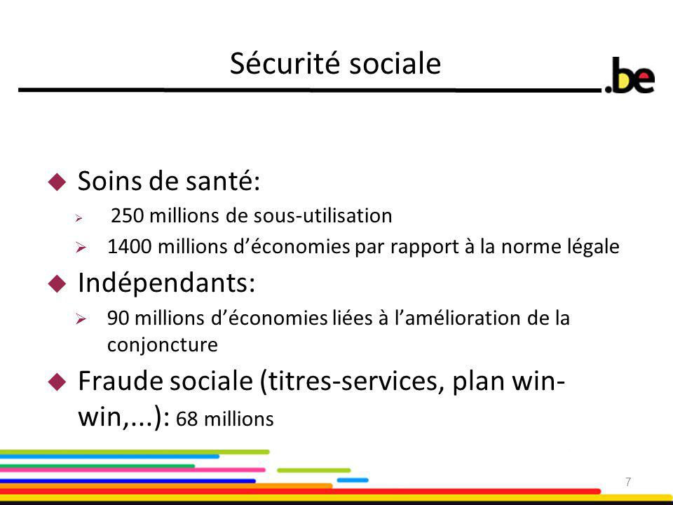 Sécurité sociale 7  Soins de santé:  250 millions de sous-utilisation  1400 millions d'économies par rapport à la norme légale  Indépendants:  90 millions d'économies liées à l'amélioration de la conjoncture  Fraude sociale (titres-services, plan win- win,...): 68 millions