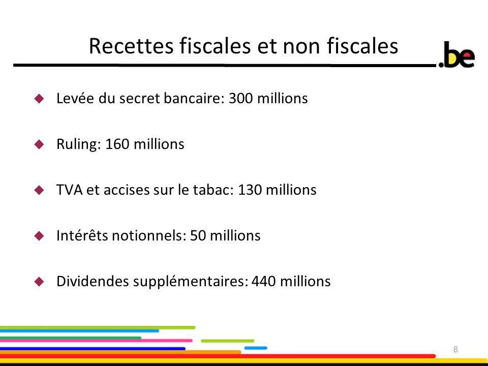 Recettes fiscales et non fiscales 8  Levée du secret bancaire: 300 millions  Ruling: 160 millions  TVA et accises sur le tabac: 130 millions  Intérêts notionnels: 50 millions  Dividendes supplémentaires: 440 millions