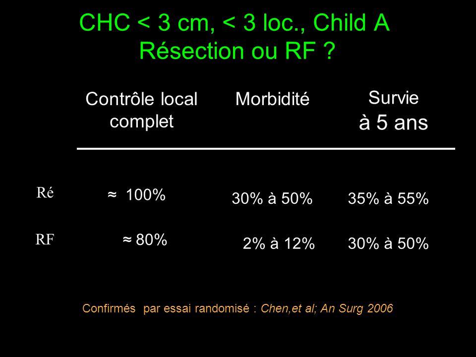 CHC < 3 cm, < 3 loc., Child A Résection ou RF ? Ré RF Contrôle local complet ≈ 100% ≈ 80% ? Morbidité 30% à 50% 2% à 12% Survie à 5 ans 35% à 55% 30%