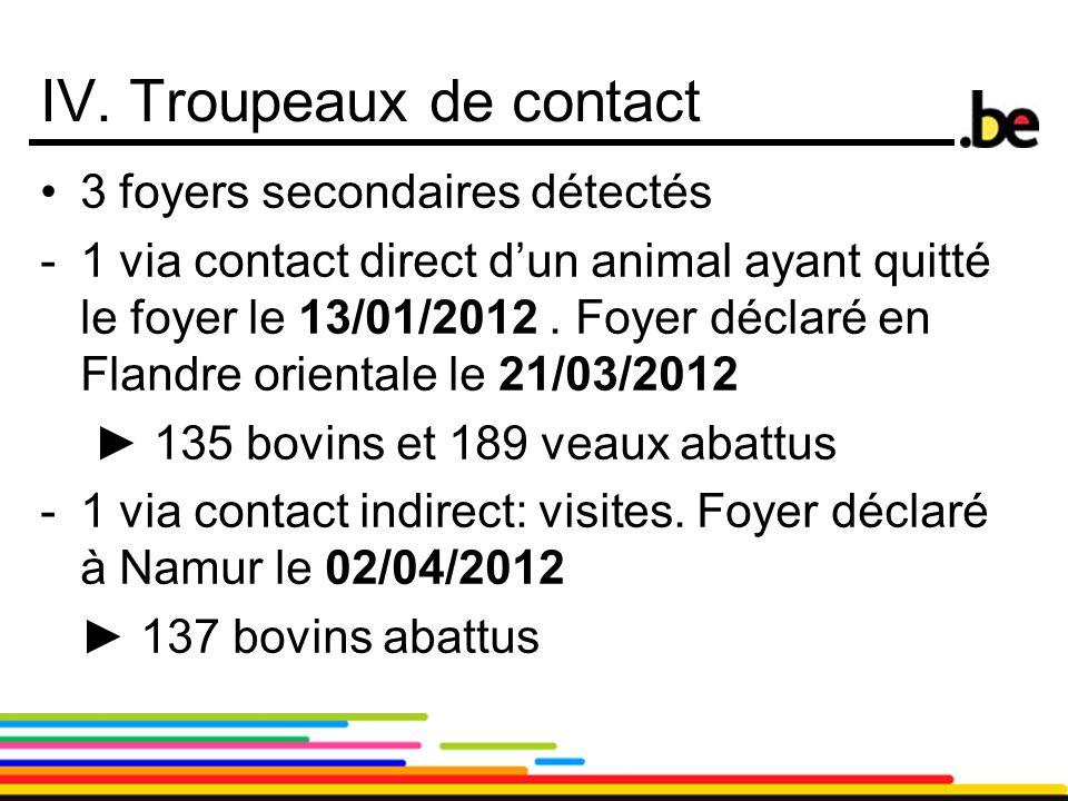 12 IV. Troupeaux de contact 3 foyers secondaires détectés -1 via contact direct d'un animal ayant quitté le foyer le 13/01/2012. Foyer déclaré en Flan