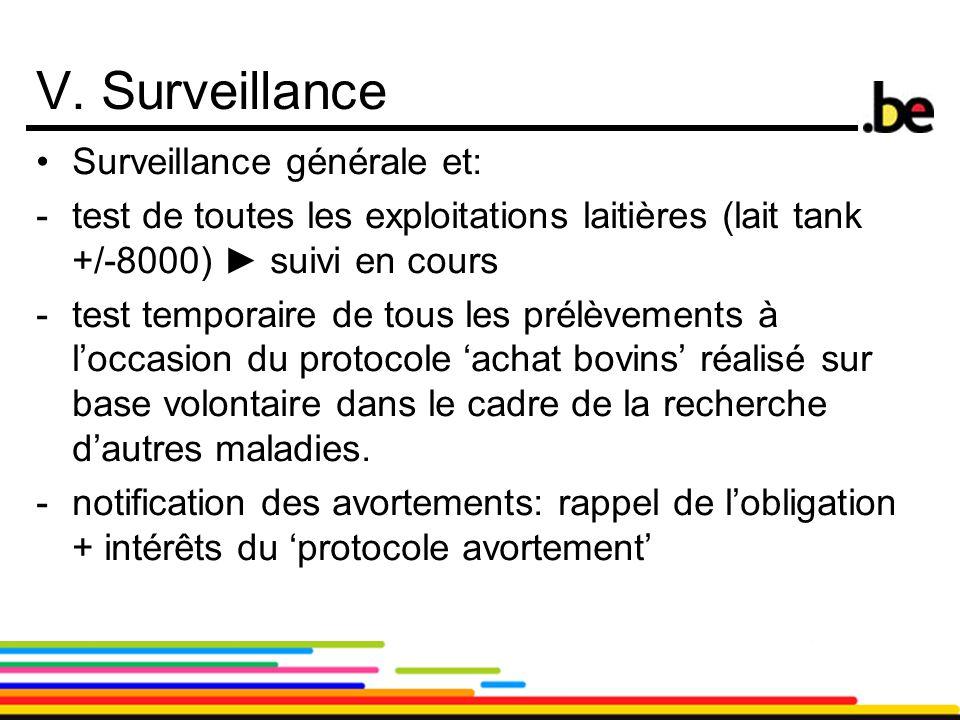 17 V. Surveillance Surveillance générale et: -test de toutes les exploitations laitières (lait tank +/-8000) ► suivi en cours -test temporaire de tous