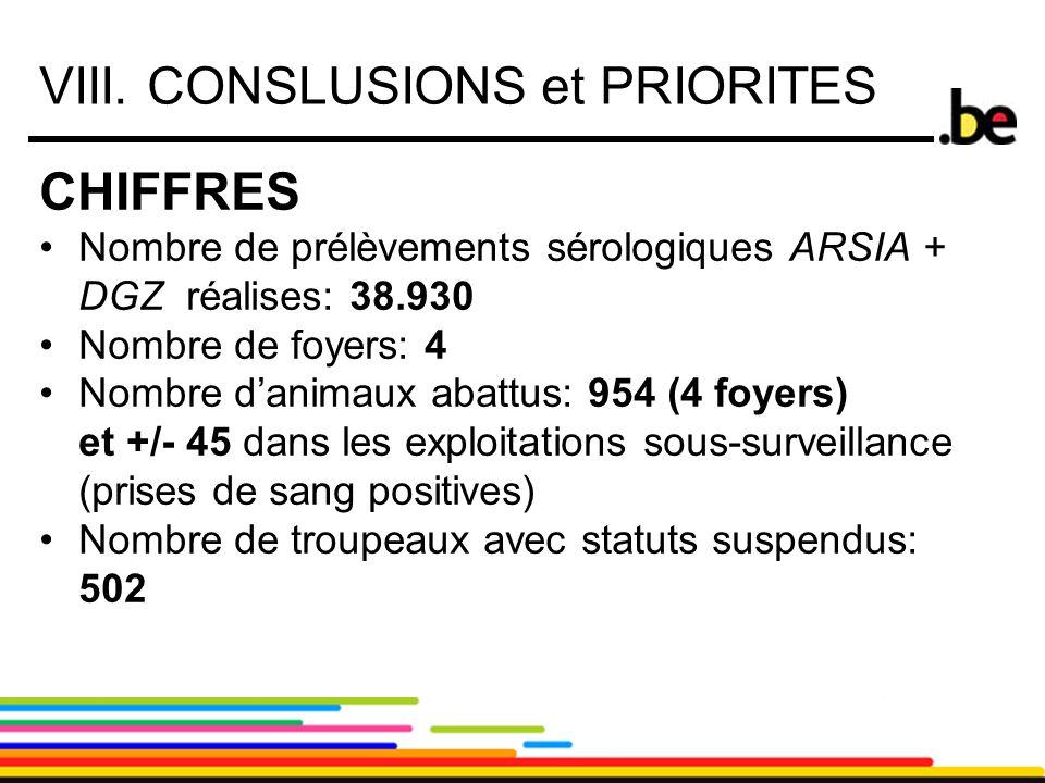 21 VIII. CONSLUSIONS et PRIORITES CHIFFRES Nombre de prélèvements sérologiques ARSIA + DGZ réalises: 38.930 Nombre de foyers: 4 Nombre d'animaux abatt