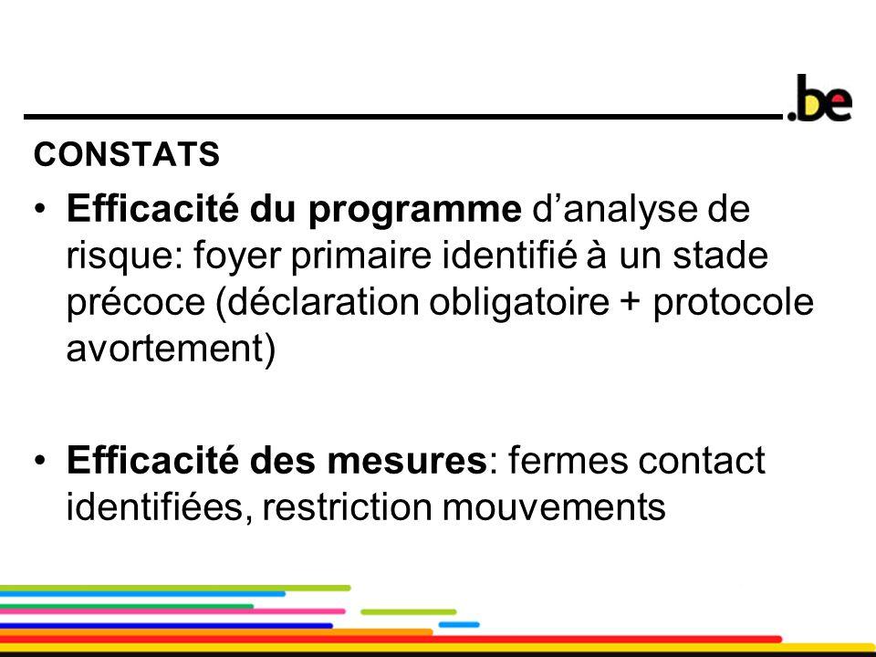 23 CONSTATS Efficacité du programme d'analyse de risque: foyer primaire identifié à un stade précoce (déclaration obligatoire + protocole avortement)