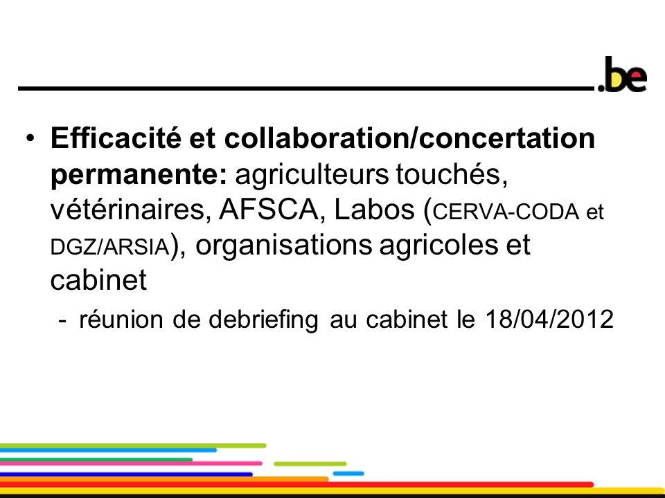 24 Efficacité et collaboration/concertation permanente: agriculteurs touchés, vétérinaires, AFSCA, Labos ( CERVA-CODA et DGZ/ARSIA ), organisations ag