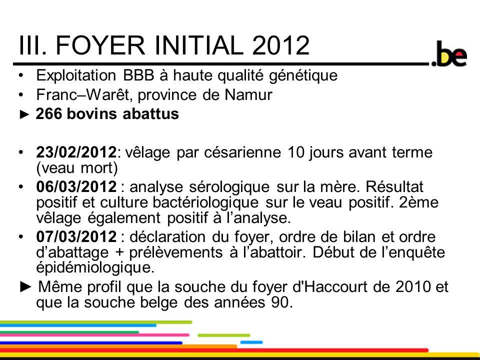 9 III. FOYER INITIAL 2012 Exploitation BBB à haute qualité génétique Franc–Warêt, province de Namur ► 266 bovins abattus 23/02/2012: vêlage par césari