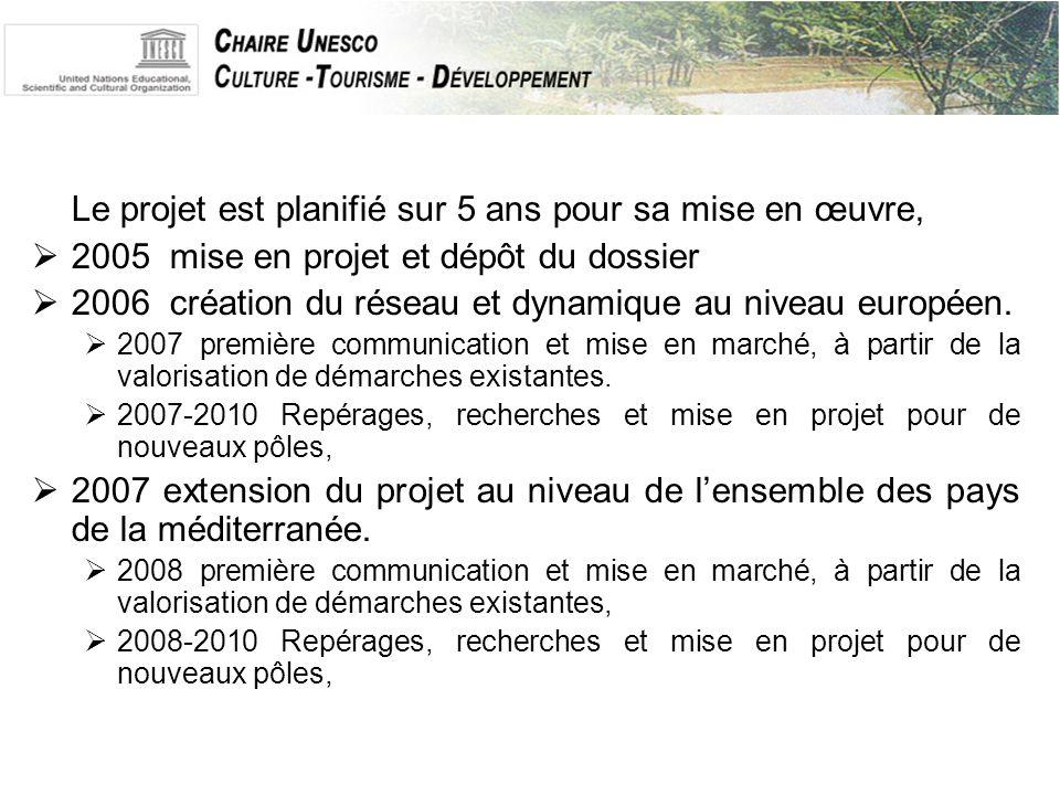 Le projet est planifié sur 5 ans pour sa mise en œuvre,  2005 mise en projet et dépôt du dossier  2006 création du réseau et dynamique au niveau européen.