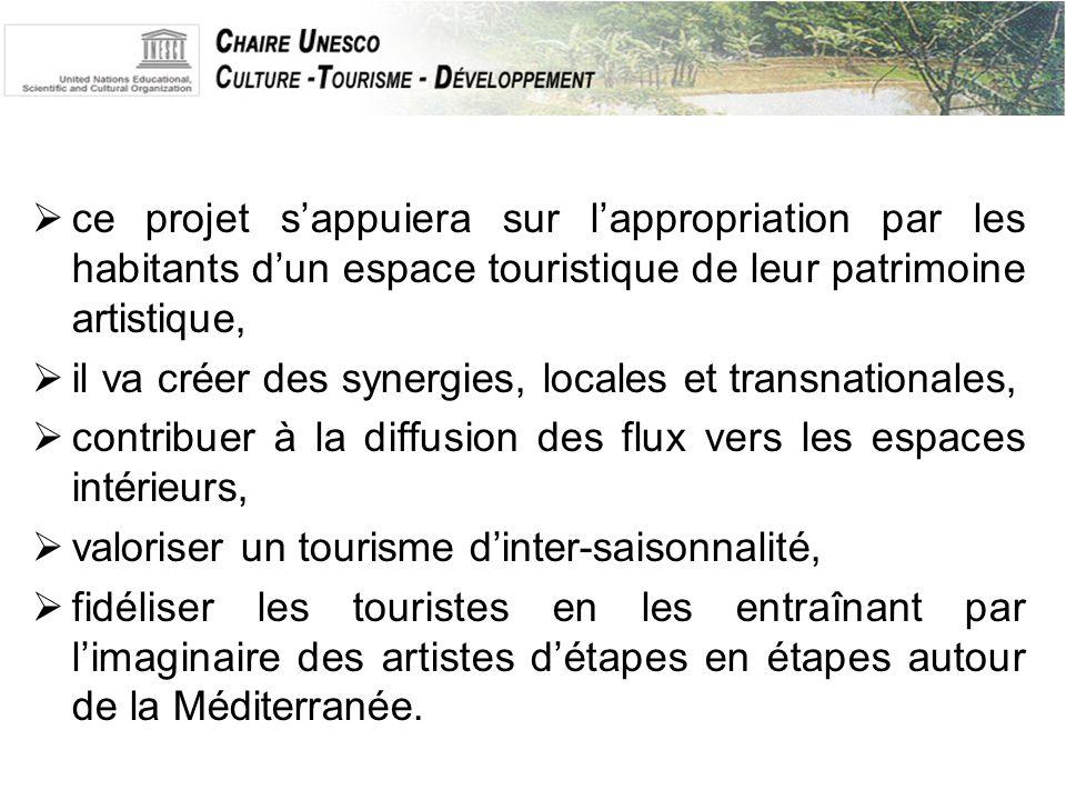  ce projet s'appuiera sur l'appropriation par les habitants d'un espace touristique de leur patrimoine artistique,  il va créer des synergies, locales et transnationales,  contribuer à la diffusion des flux vers les espaces intérieurs,  valoriser un tourisme d'inter-saisonnalité,  fidéliser les touristes en les entraînant par l'imaginaire des artistes d'étapes en étapes autour de la Méditerranée.