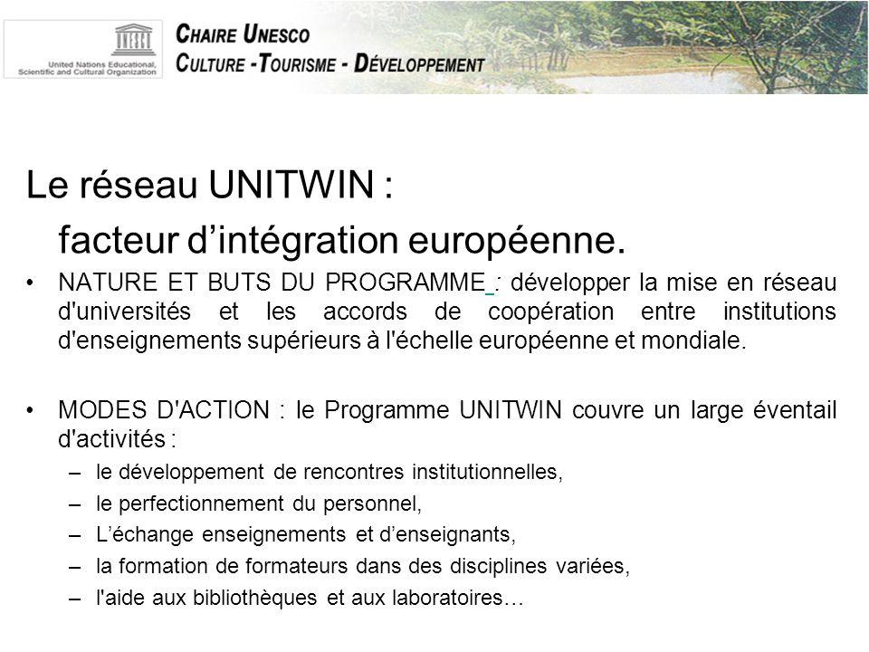 Les itinéraires touristiques comme outils d'intégration : tres » « La Méditerranée des peintres » Ce travail va s'appuyer sur les réseaux UNITWIN et MD21 en Europe et en Méditerranée.
