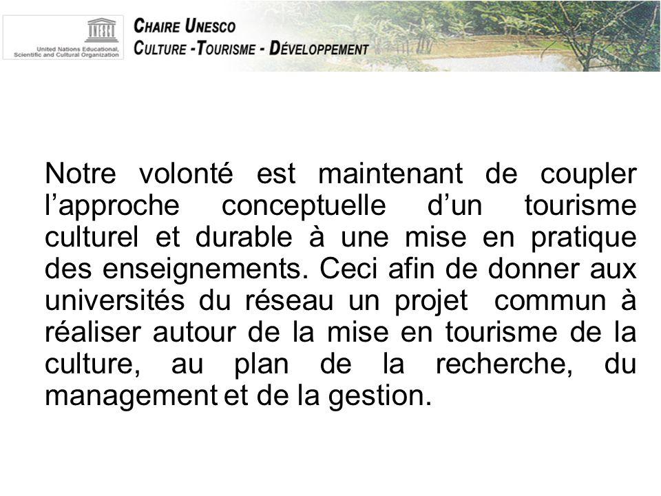 Méthodologie et management du projet.