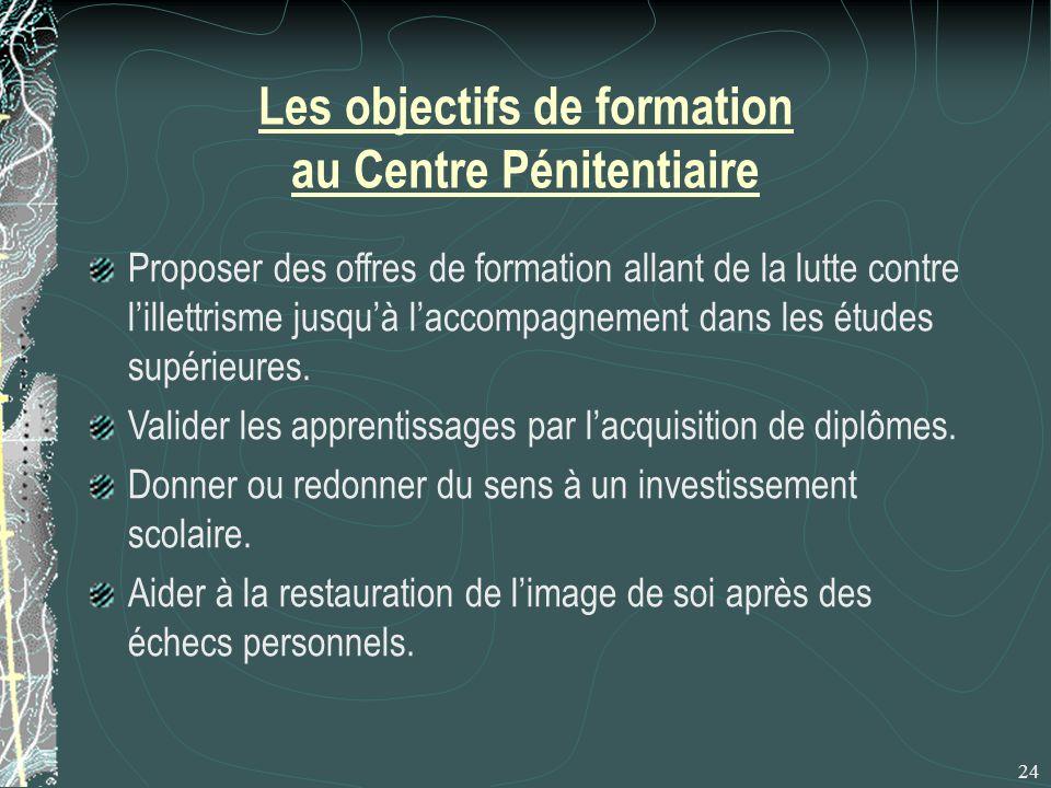 Les objectifs de formation au Centre Pénitentiaire Proposer des offres de formation allant de la lutte contre l'illettrisme jusqu'à l'accompagnement dans les études supérieures.