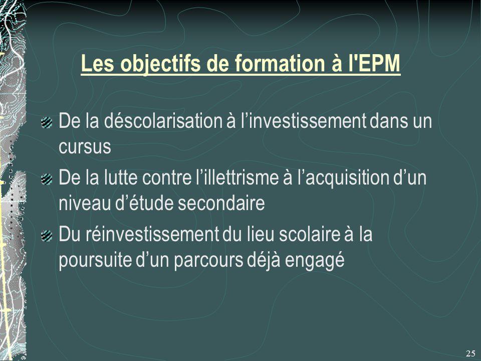 Les objectifs de formation à l EPM De la déscolarisation à l'investissement dans un cursus De la lutte contre l'illettrisme à l'acquisition d'un niveau d'étude secondaire Du réinvestissement du lieu scolaire à la poursuite d'un parcours déjà engagé 25