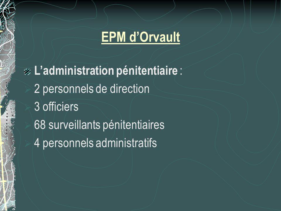 EPM d'Orvault L'administration pénitentiaire :  2 personnels de direction  3 officiers  68 surveillants pénitentiaires  4 personnels administratifs