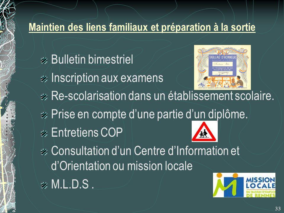 Maintien des liens familiaux et préparation à la sortie Bulletin bimestriel Inscription aux examens Re-scolarisation dans un établissement scolaire.