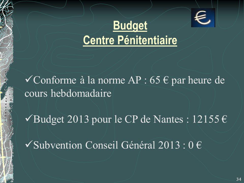 34 Budget Centre Pénitentiaire Conforme à la norme AP : 65 € par heure de cours hebdomadaire Budget 2013 pour le CP de Nantes : 12155 € Subvention Conseil Général 2013 : 0 €