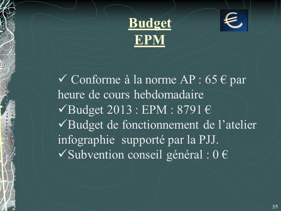 35 Budget EPM Conforme à la norme AP : 65 € par heure de cours hebdomadaire Budget 2013 : EPM : 8791 € Budget de fonctionnement de l'atelier infographie supporté par la PJJ.
