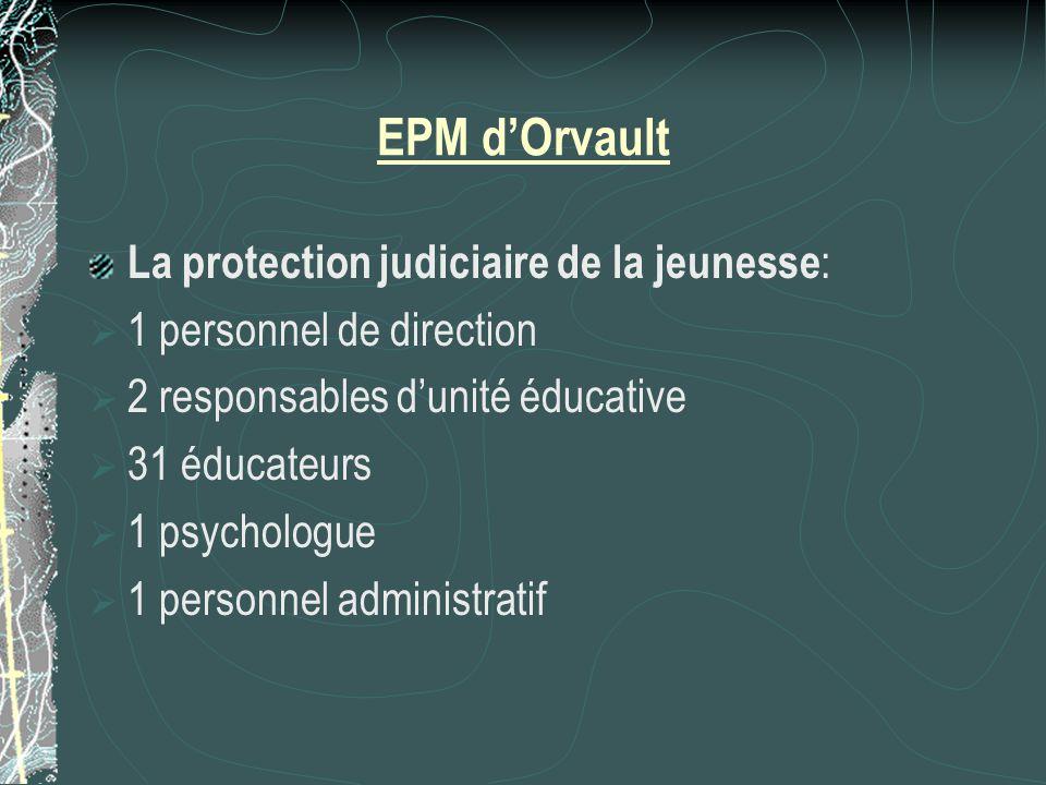 Les actions du service enseignement au Centre pénitentiaire Accueil, mise en action après entretiens individuels et organisation des parcours de formation.