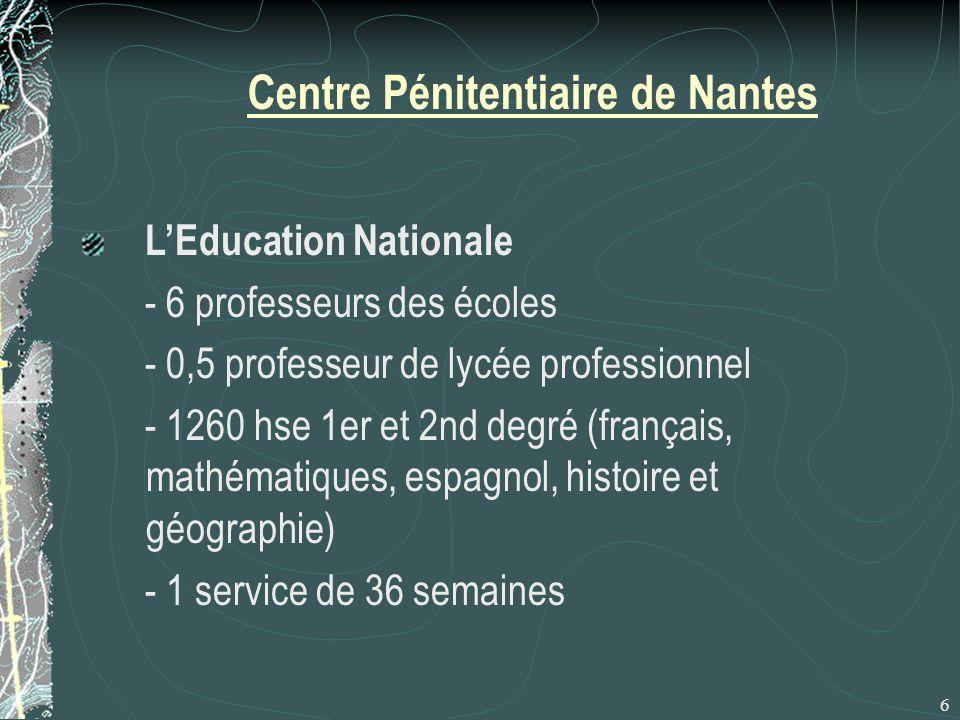 Centre Pénitentiaire de Nantes L'Education Nationale - 6 professeurs des écoles - 0,5 professeur de lycée professionnel - 1260 hse 1er et 2nd degré (français, mathématiques, espagnol, histoire et géographie) - 1 service de 36 semaines 6