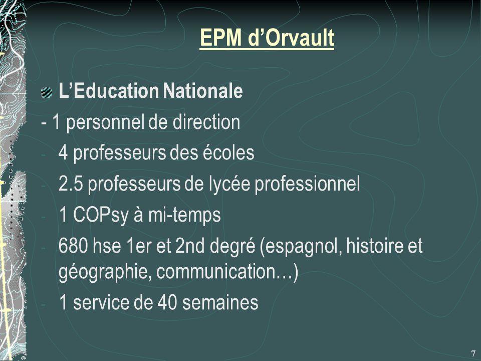EPM d'Orvault L'Education Nationale - 1 personnel de direction - 4 professeurs des écoles - 2.5 professeurs de lycée professionnel - 1 COPsy à mi-temps - 680 hse 1er et 2nd degré (espagnol, histoire et géographie, communication…) - 1 service de 40 semaines 7