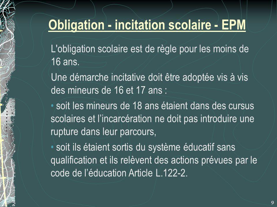 Obligation - incitation scolaire - EPM L obligation scolaire est de règle pour les moins de 16 ans.