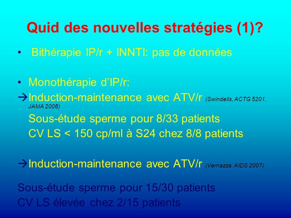 Quid des nouvelles stratégies (1)? Bithérapie IP/r + INNTI: pas de données Monothérapie d'IP/r:  Induction-maintenance avec ATV/r (Swindells, ACTG 52