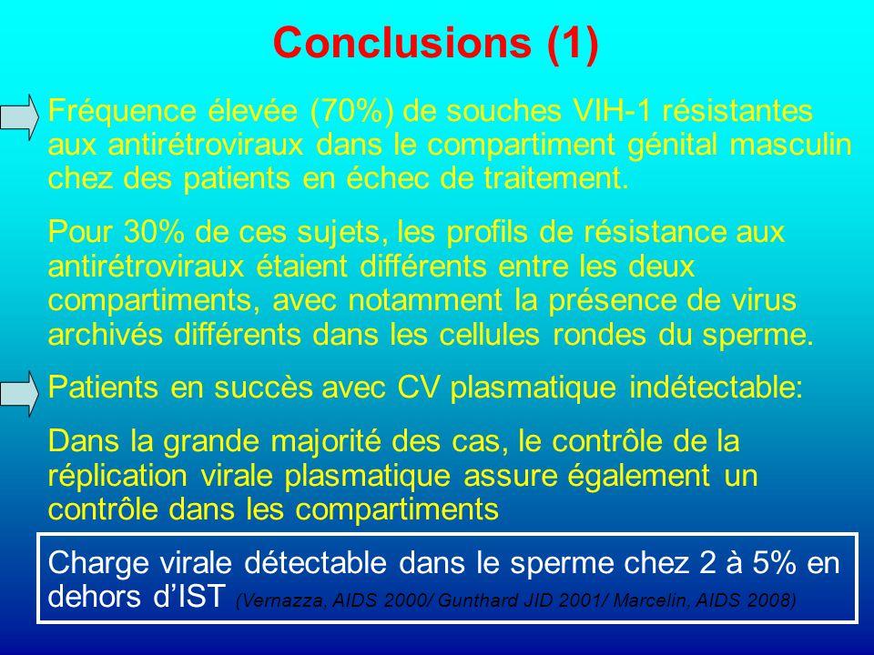 Conclusions (1) Fréquence élevée (70%) de souches VIH-1 résistantes aux antirétroviraux dans le compartiment génital masculin chez des patients en éch
