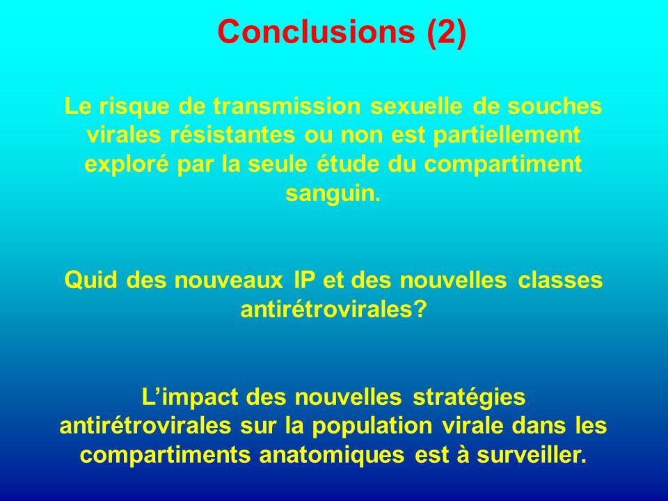 Conclusions (2) Le risque de transmission sexuelle de souches virales résistantes ou non est partiellement exploré par la seule étude du compartiment sanguin.