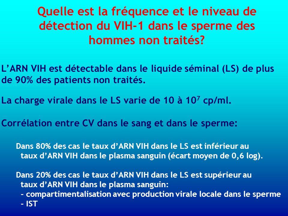 L'ARN VIH est détectable dans le liquide séminal (LS) de plus de 90% des patients non traités. La charge virale dans le LS varie de 10 à 10 7 cp/ml. C
