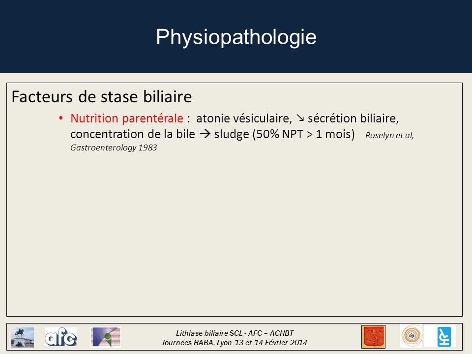 Lithiase biliaire SCL - AFC – ACHBT Journées RABA, Lyon 13 et 14 Février 2014 Physiopathologie Facteurs de stase biliaire Nutrition parentérale : aton