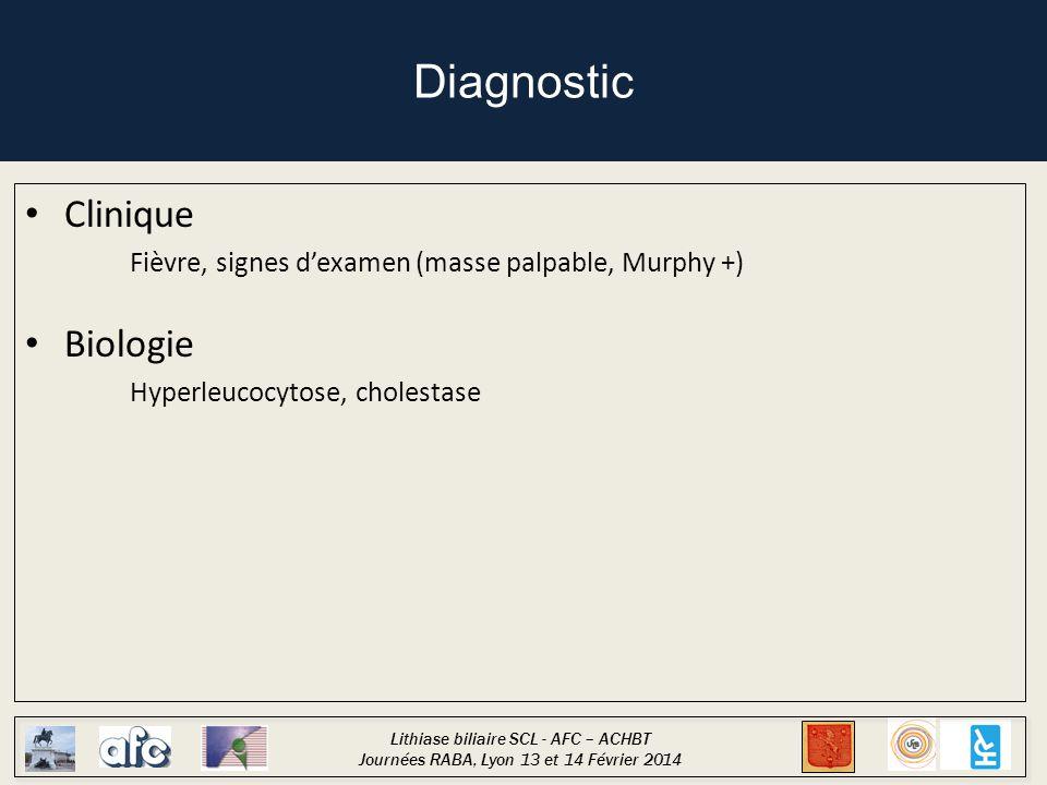 Lithiase biliaire SCL - AFC – ACHBT Journées RABA, Lyon 13 et 14 Février 2014 Diagnostic Clinique Fièvre, signes d'examen (masse palpable, Murphy +) B