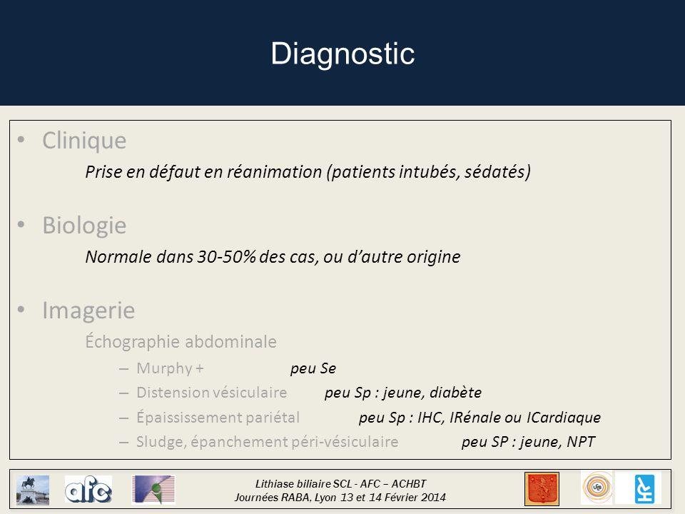 Lithiase biliaire SCL - AFC – ACHBT Journées RABA, Lyon 13 et 14 Février 2014 Diagnostic Clinique Prise en défaut en réanimation (patients intubés, sé