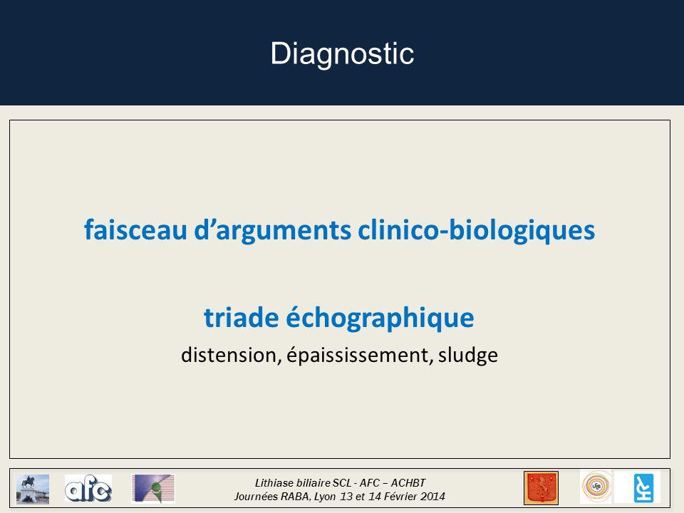 Lithiase biliaire SCL - AFC – ACHBT Journées RABA, Lyon 13 et 14 Février 2014 Diagnostic faisceau d'arguments clinico-biologiques triade échographique