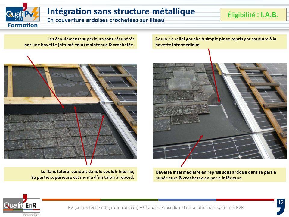 12 Intégration sans structure métallique En couverture ardoises crochetées sur liteau Éligibilité : I.A.B.