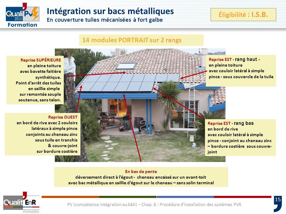 15 Intégration sur bacs métalliques En couverture tuiles mécanisées à fort galbe PV (compétence intégration au bâti) – Chap.
