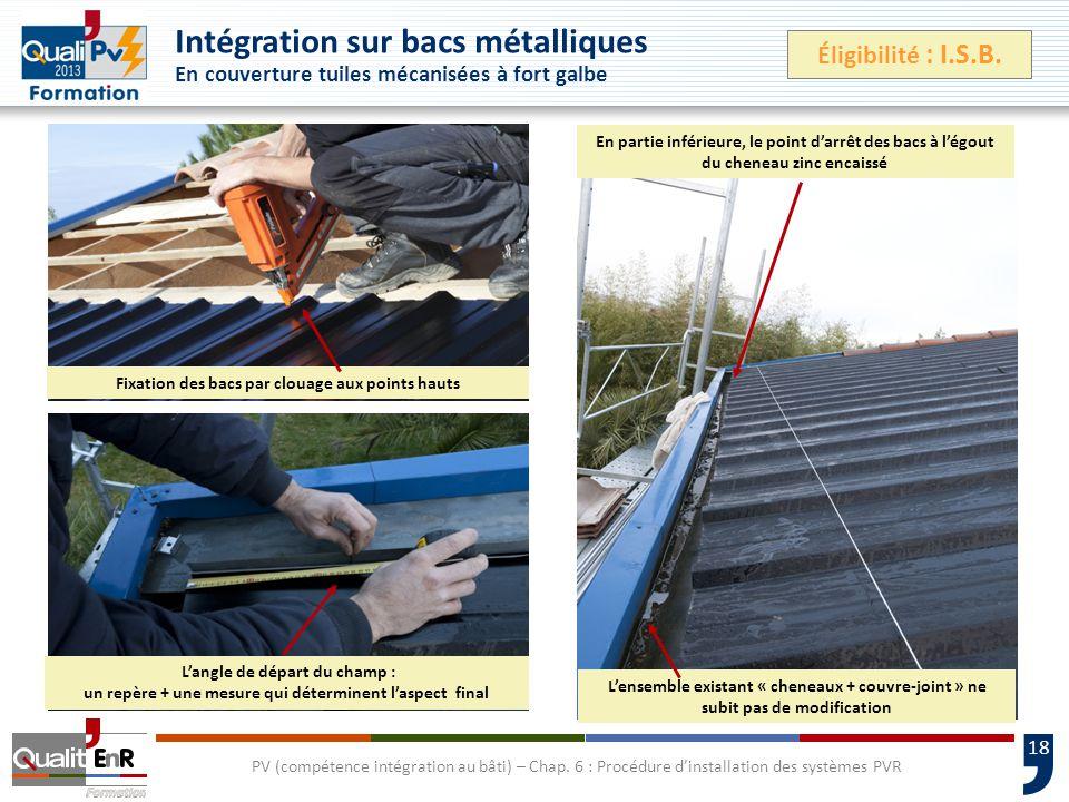 18 PV (compétence intégration au bâti) – Chap.