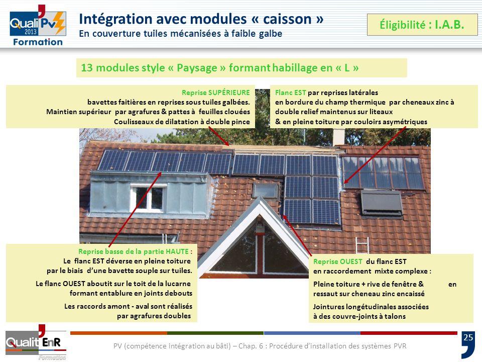 25 PV (compétence intégration au bâti) – Chap.