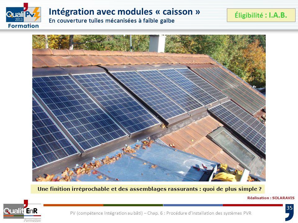 35 PV (compétence intégration au bâti) – Chap.