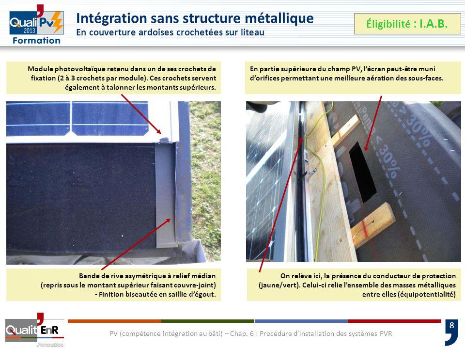 8 Intégration sans structure métallique En couverture ardoises crochetées sur liteau Éligibilité : I.A.B.