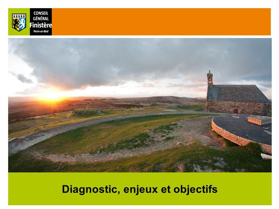 24 Diagnostic, enjeux et objectifs