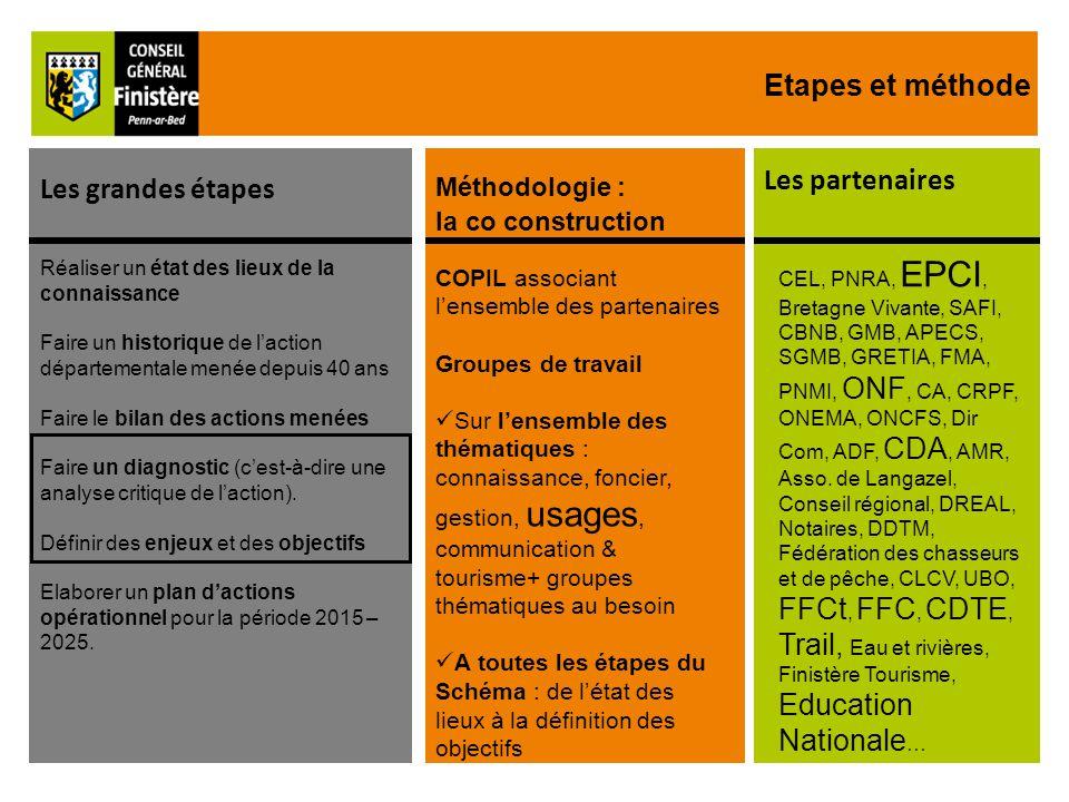 3 Etapes et méthode Les partenaires CEL, PNRA, EPCI, Bretagne Vivante, SAFI, CBNB, GMB, APECS, SGMB, GRETIA, FMA, PNMI, ONF, CA, CRPF, ONEMA, ONCFS, Dir Com, ADF, CDA, AMR, Asso.