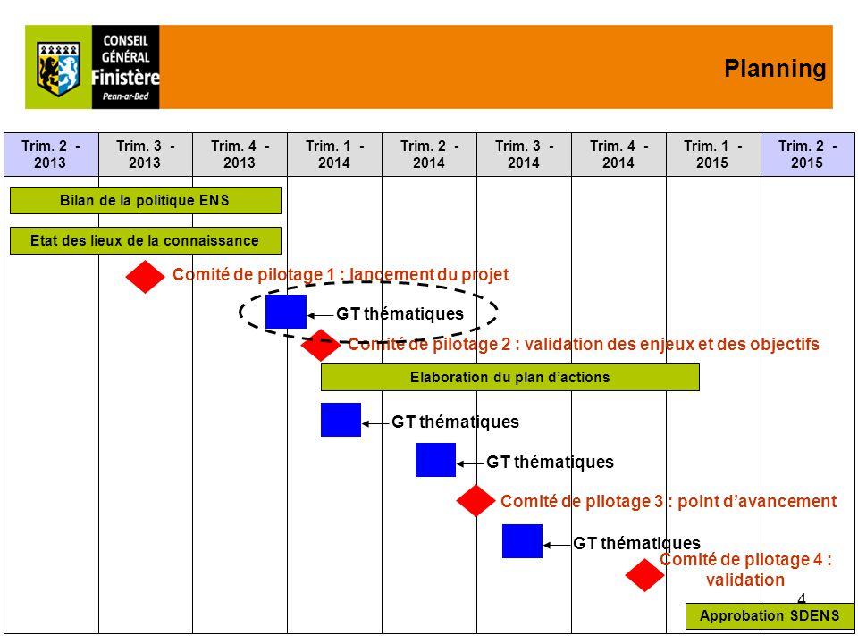 4 Planning Comité de pilotage 1 : lancement du projet Trim.