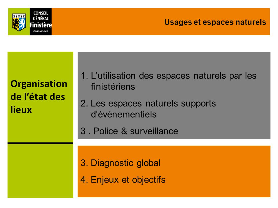 7 Usages et espaces naturels Organisation de l'état des lieux 3.