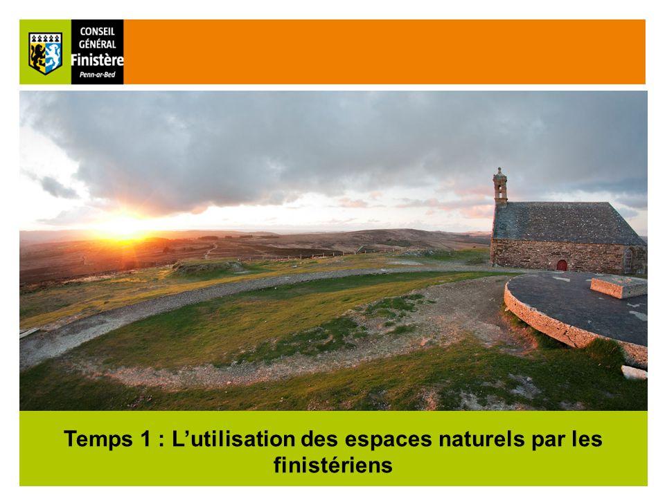8 Temps 1 : L'utilisation des espaces naturels par les finistériens